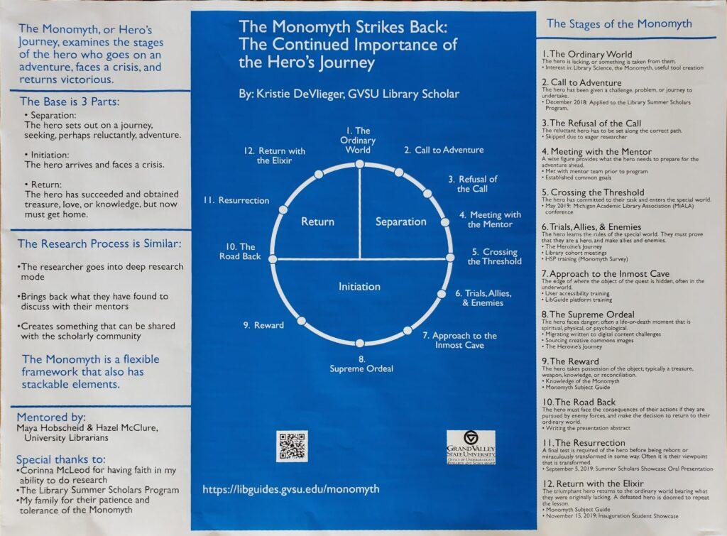 Monomyth Poster Presentation